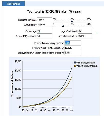 Retirement Calculation: $333/Mo, Age 20, 50% ER Match